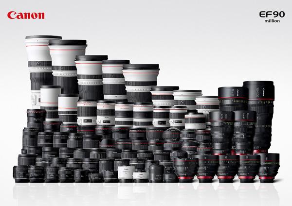 obiettivi Canon2013